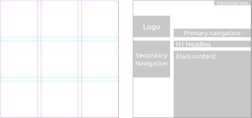 basic 3x3 grid