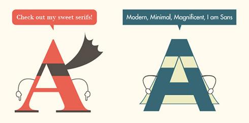 Serif vs Sans-serif